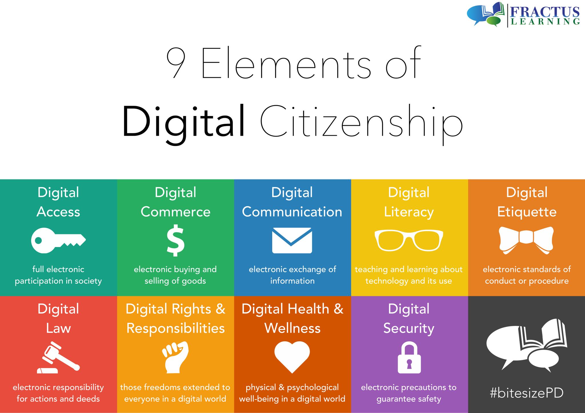 ¿Implica la #CiudadaníaDigital buenas prácticas únicamente en entornos tecnológicos? #UNESCOtic http://t.co/seD3ICCFlA
