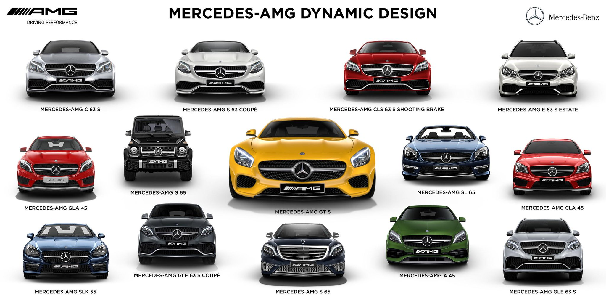 Characteristics of dynamic performance and design starts up front. [Consumption: 7.1-17.0 l/100km   CO2: 165-397g/km] http://t.co/rVNKUU2FRi