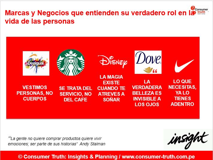 Marcas que entienden su verdadero rol en la vida de las personas @cristinaq #CAMPmkt http://t.co/XKyuKvjQGY