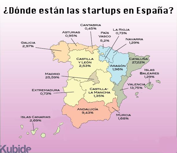 ¿Dónde están las startups? @kubide se ha currado una infografía. Spoiler: Madrid, Catalunya, Valencia, y lo demás ;) http://t.co/ni0kfsshu4
