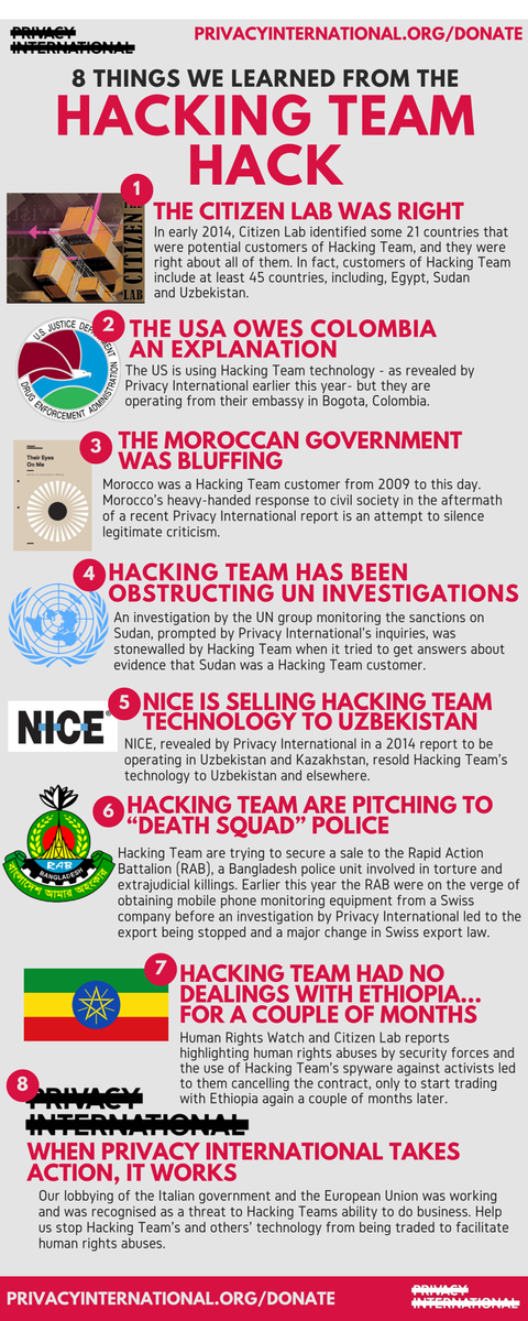 An #infographic detailing what @privacyint have learned from the #hackingteam hack. Pls RT! http://t.co/J4Q8z2FPmJ