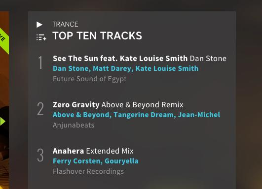 @Armada  just rereleased my classic track See The Sun,  No1 on Beatport chart:) Working on deeper remix next week:) http://t.co/UnkOCRIpkD