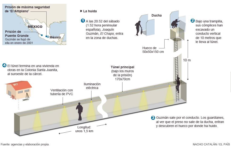 @TapiaFernanda El Túnel http://t.co/Q3lEJ5u6mI