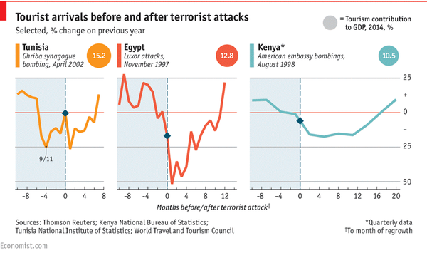 effect of terrorism on changing paradigm The stress paradigm guiding research on the effects of psychosocial stressors   focus on individual-level stressors (eg, stress caused by life-changing events.