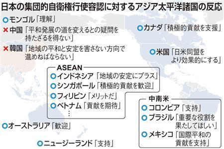 戦争抑止法案(安保法案)に賛成する国民の声を伝えないばかりか、なんとアジア太平洋諸国が日本の安保法制にどんな声を挙げているかも、メディアはまともに報道しない。こんな情報環境にウンザリだと思ったらRT @kohyu1952 http://t.co/qy8p5LnHKD