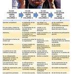 """El Manual que utiliza la Bachelet para """"reparar el dolor ajeno"""" #BacheletNoSalvaANadie http://t.co/PAw4UA7t8p"""