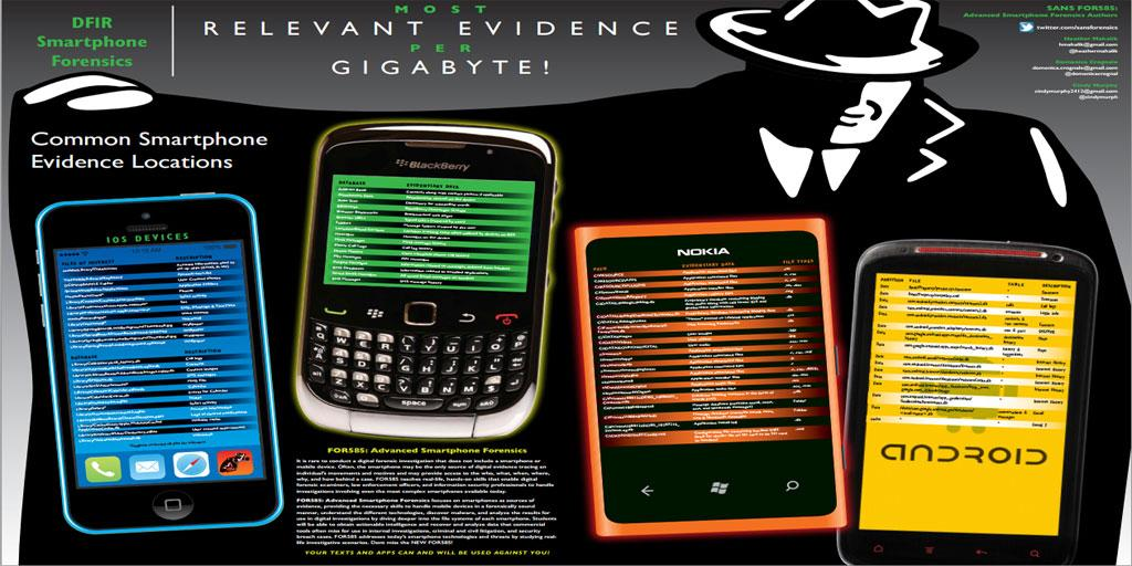 Advanced Smartphone Forensics Cheat Sheet http://t.co/hfzRmHEBvv via @sansforensics http://t.co/f0AhMuV29E