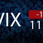 $VIX -1% to 11.99, July 12.5 & 13 puts active on open http://t.co/1eEDOVtv2c http://t.co/NZxesp5Fbb