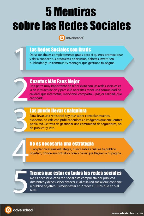 5 Mentiras sobre las Redes Sociales #infografia #infographic #socialmedia http://t.co/3mV9PL0u2b http://t.co/1OyH6UOy55