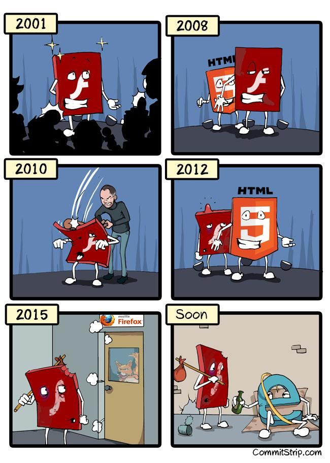 A Brief History of Flash...  #haha #dieflashdie #sadlyitismostlywhatpeopledowithit http://t.co/d0EDQrgvbF