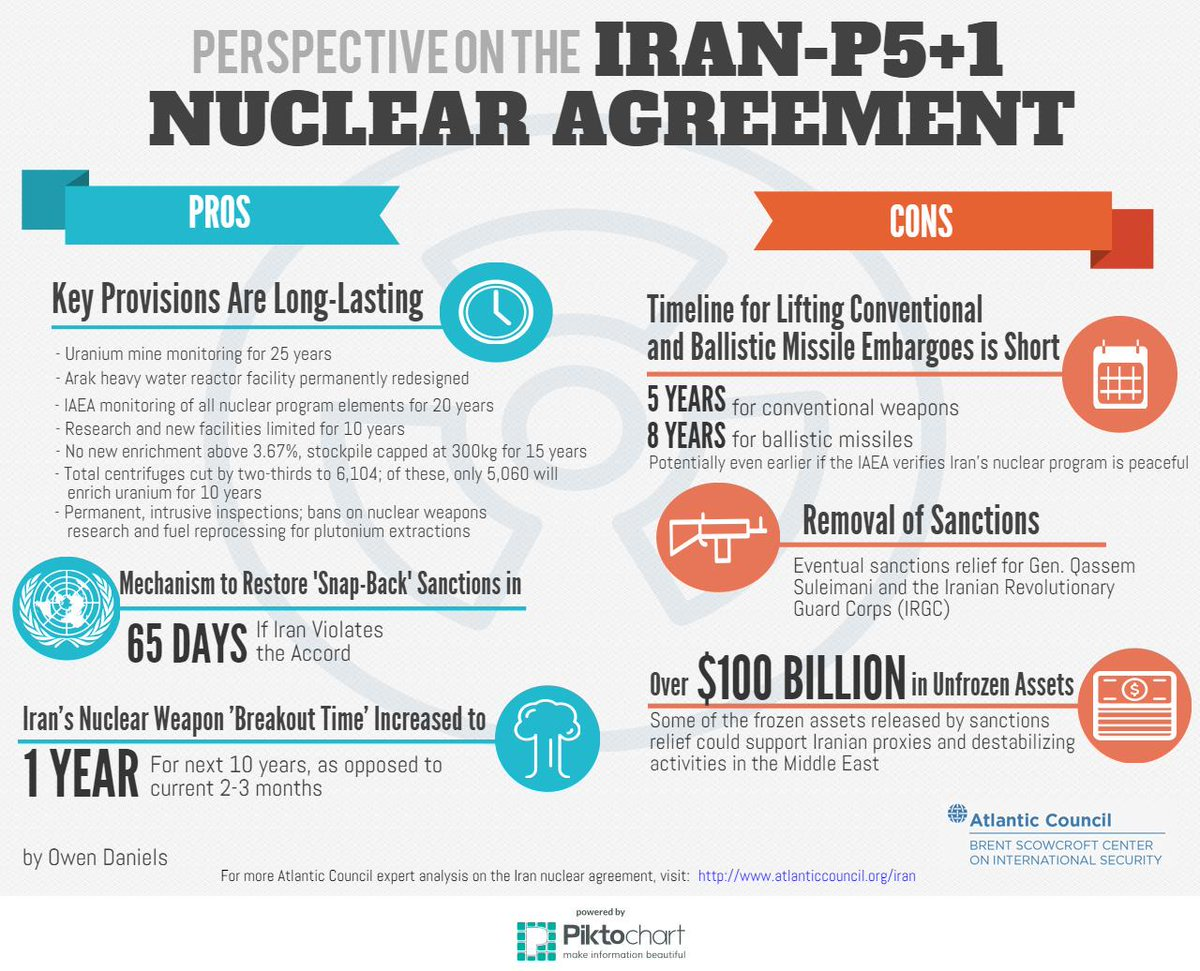 The Pros And Cons Of The Iran Nuclear Deal Explained In One