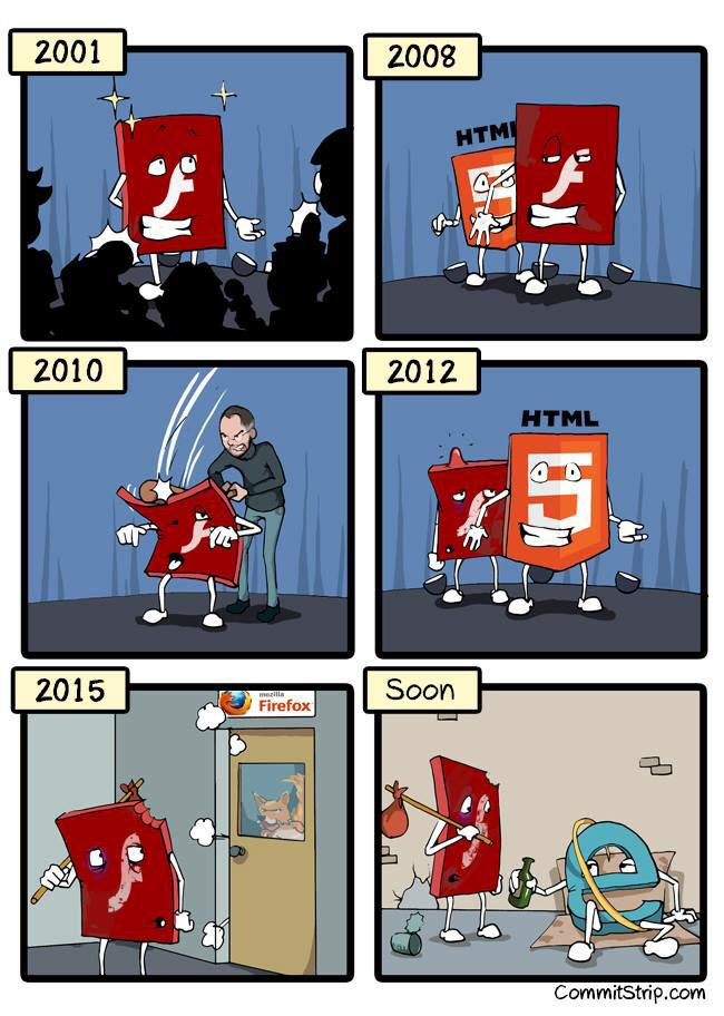 A brief history of Flash. http://t.co/kGlZv1AU1H