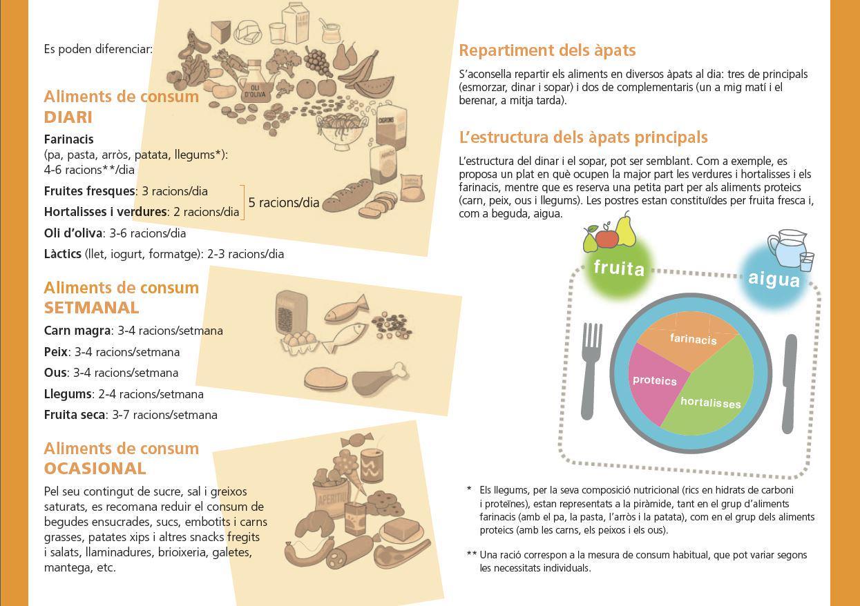 Us indiquem alguns consells per mantenir una alimentació equilibrada http://t.co/0Gn2dzTgJL