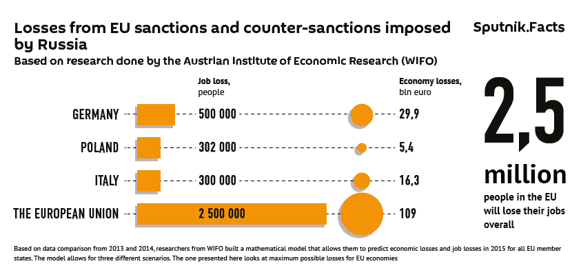 arguments supporting the continued use of economic sanctions Economic sanctions and restrictions are a prime tool of geo-economics and can span from stricter sanitary controls to a full-blown economic blockade what matters is the size and capacity of the country being sanctioned, and the power of the sanctioning country or international coalition.