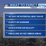 Comfy & cool clothes should be your wardrobe choice today #NYC: Heres what to expect: @NBCNewYork http://t.co/sBWTUyWkSo