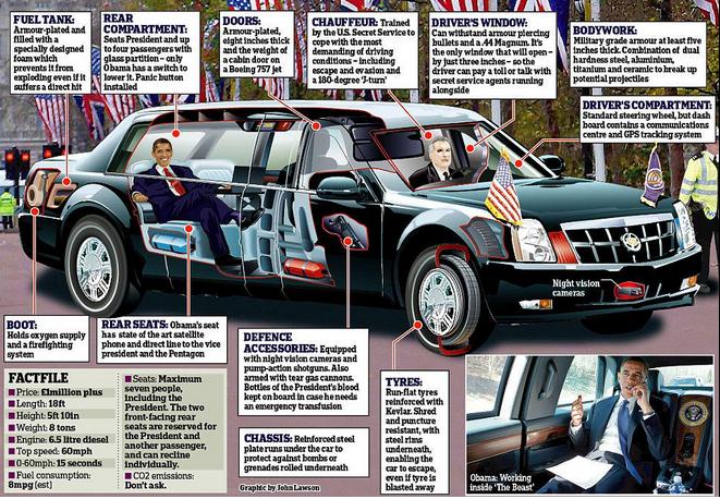 This is the BEAST! #ObamaInKenya #1fmdrive #TheBeast @NeomiNganga @theCateRira http://t.co/YOSBYMIadM