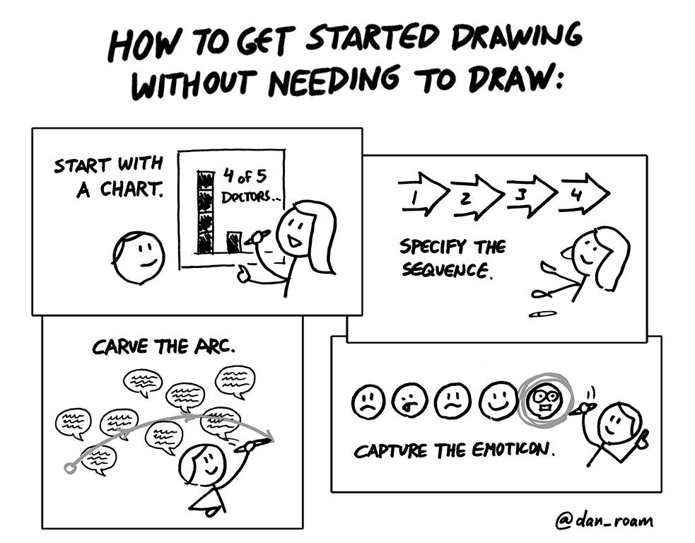Businessfolk: how to get started drawing without having to draw anything! http://t.co/BX6euIxoxi