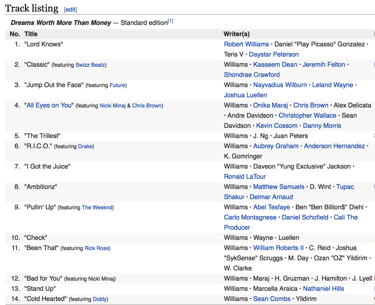 i'm confused.. if #Meek is calling out #Drake for having co-writers, who are all these people? http://t.co/FKwMAMFWb4