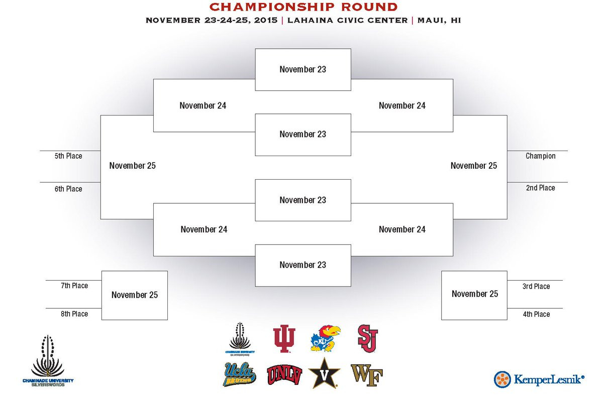 On Tuesday, we'll unveil the bracket for the @OfficialMauiJim @MauiInv. How do you think it'll look? http://t.co/Du2ayeb9FW