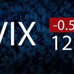 $VIX -0.58% to 12.06, Aug 15, 17 & 24 calls active @ CBOE http://t.co/tlShU9f9Qo
