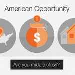 Are you middle class? Find out with our quiz:  http://t.co/kUMTGvBAKr http://t.co/I9B5JSmdUv
