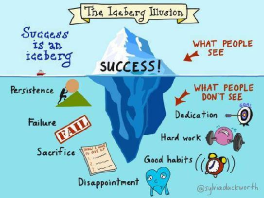 The Iceberg Illusion of #Success #PRStudchat http://t.co/29BPAxrBHj