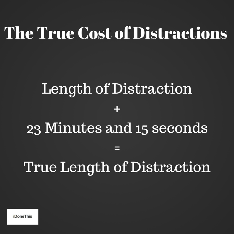 How Distractions At Work Take Up More Time Than You Think http://t.co/Et0XOdPUYZ http://t.co/AwLlMAj7zH