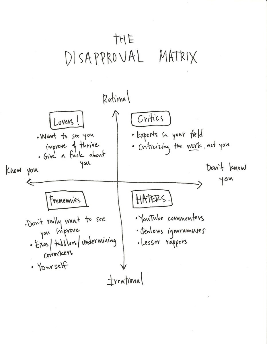 <3 this disapproval matrix. Understand the criticism before you consider it http://t.co/GF0LcMGSRa http://t.co/YCWvXSeVev
