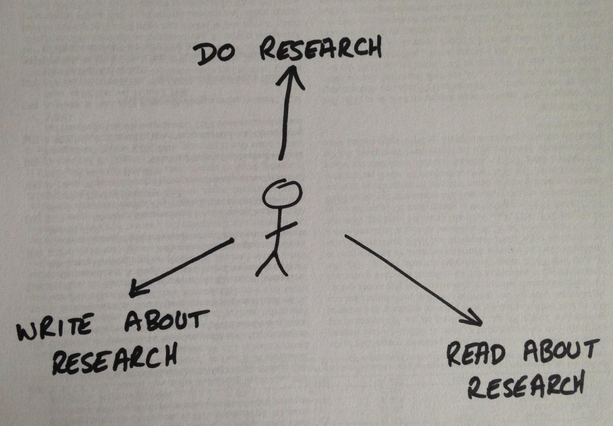 Everyday decisions #PhDchat #phdlife http://t.co/upnsvScauV