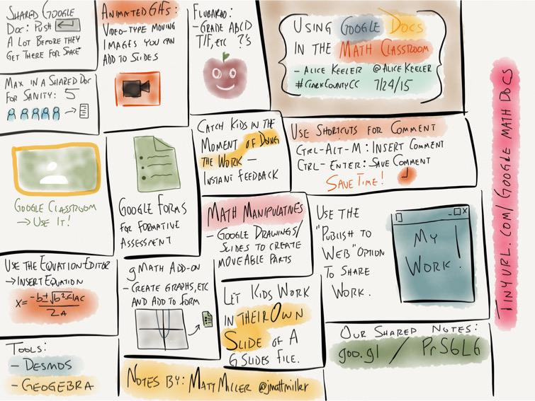 Google Docs in the Math Classroom with @alicekeeler   #clarkcountycc #inelearn #ditchbook http://t.co/ecKAG2DnDX