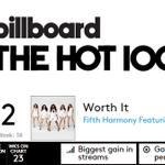 "Fifth Harmony's ""Worth It"" hits new peak on Billboard's Hot100 http://t.co/xV8G5mTzs5 http://t.co/hIOtxdnEOk"