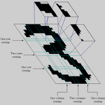 Pattern Recognition vs #MachineLearning vs #DeepLearning: http://t.co/emYidv3A6M #abdsc #BigData #DataScience http://t.co/SPqLnRh0j6
