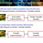 aidotech:  KirkDBorne: A Deep Tutorial on #DeepLearning: http://t.co/hVoFyz4GrB #MachineLearning #DataScience http://t.co/VT0vaEJXdd
