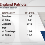 Tom Brady will be eligible to play in week 6 against the Colts. http://t.co/LfWMZ6YW1E