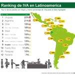 Ranking de IVA en Latinoamerica http://t.co/fDd9bliOGF