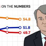 NDP, Conservatives well positioned as election call looms http://t.co/ZweqdMBUnZ #cdnpoli @niknanos http://t.co/vRTvSJ7kXT