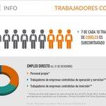 INFOGRAFÍA | 7 de cada 10 trabajadores de Codelco son subcontratados http://t.co/AA5j2W59TW http://t.co/DrkS7Gb1EY