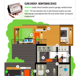 Every smart home should start with @CurbEnergy http://t.co/585huQXEZk