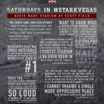 Loudest. Revolution. Truly Incredible. Deafening Roar. Torture Chamber. Goose Bumps.   Davis Wade Stadium in 45 days http://t.co/YEtUTu05M2