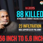 2015-India witnessed 23 infiltration bids & 88 killings in J&K.Shri Modis 56-inch chest has reduced to 5.6 inch. http://t.co/jHTAAbZeG0