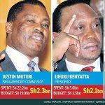 Revealed: Big spenders in Uhuru government http://t.co/Hb5WQduStX http://t.co/3dRaPF4zOG