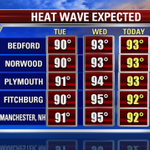 HEAT WAVE ALERT! Expecting to make it official in these spots this afternoon #fox25 http://t.co/F5MOA6tQNE
