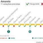 SP rompe contrato com consórcio por atraso em obras na Linha 4 do Metrô http://t.co/aTvNLwDD9R #G1 http://t.co/RTQOGMG5GS