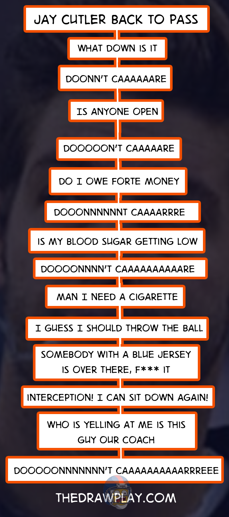 The Jay Cutler thought process http://t.co/itUSVWn3Yq