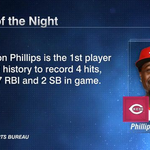 Last night, the @Reds Brandon Phillips pulled off a stat line never before seen in Major League Baseball. http://t.co/isEpu7pKow
