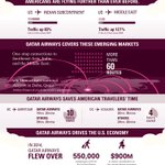 #QatarAirways submits official response for supporting Open Skies. http://t.co/UztEYrkuUO http://t.co/zlZFFpAgpO