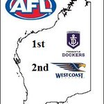 The Top 2 may have been decided #AFLHawksTigers http://t.co/qIHtqVUbiH