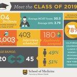 Meet the @Mizzou School of Medicine Class of 2019: http://t.co/DHA7ct6Y01
