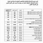 تخفيض ملموس على المحروقات https://t.co/c669TheyZu #الأردن #اقتصاد #محروقات #نفط http://t.co/qelW0aSGNG
