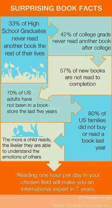 Why new authors have a hard time selling books. http://t.co/IRCpeJ45Rh